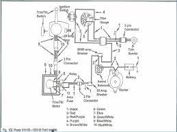 volvo penta 5 0 gl wiring diagram volvo wiring diagrams instructions Volvo Penta 5.0 Gxi Manual volvo penta 50 circuit breaker inspirational wiring diagram of 44 impressive 5 0 volvo penta