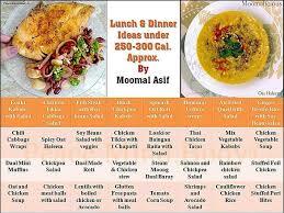 Lunch Dinner The Best Balanced Weight Loss Diet
