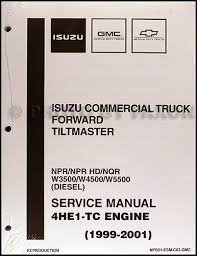 isuzu nqr wiring wiring diagram site 1999 2004 diesel engine 4he1 tc repair shop manual isuzu npr nqr isuzu npr wiring 1999