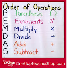 Order Of Operations Anchor Chart My Not So Pinteresty Anchor Charts One Stop Teacher Shop