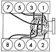 solved i need the firing order for a 1971 buick skylark fixya 575110c jpg
