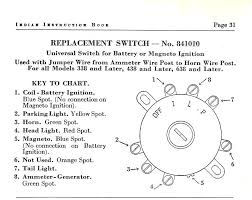wiring diagram for universal ignition switch ireleast info universal ignition switch wiring diagram universal automotive wiring diagram