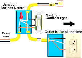 cat6 patch cable wiring diagram for ceiling fan pull chain symbols