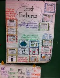 Text Features Anchor Chart Text Features Anchor Chart Text Feature Anchor Chart