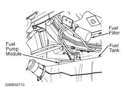 How to replace the fuel filter on a Saturn SL2 by yourself in addition  furthermore  further where is the fuel filter located moreover Fuel Filter location '99 Ta a      Ta a World likewise 2002 Saturn L200 Fuel Filter and Fuel Pump Location in addition fuel filter issues   Honda Prelude Forum   Honda Prelude Forums furthermore  moreover How do I replace the fuel filter on my 1993 honda accord additionally SOLVED  I want to change fuel filter on 2008 chevy malibu    Fixya furthermore 98 LS fuel filter location   ClubLexus   Lexus Forum Discussion. on location of fuel filter