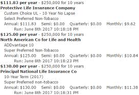 10 Year Term Life Insurance Quotes Classy 4848 48 Year Term Life Insurance Policy Quote Cost Rates