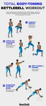 Kettlebell swing schema