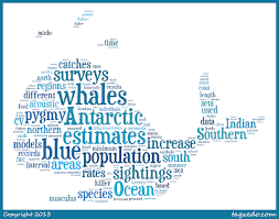 Cite For Me How To Cite About Me Most Cited Fish And Fisheries Books Papers