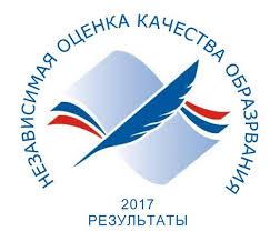 Темы дипломных ВКР работ для студента Независимая оценка качества образования 2017 Результаты