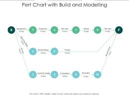Pert Chart With Build And Modelling Templates Powerpoint