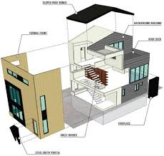 home design and plans for exemplary home design plans adorable