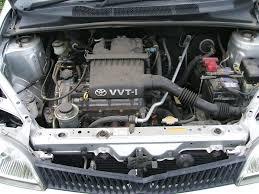 Toyota SZ engine - Wikipedia