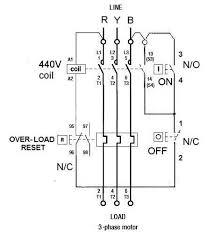 wiring diagram online the wiring diagram dol starter wiring diagram 3 phase nodasystech wiring diagram