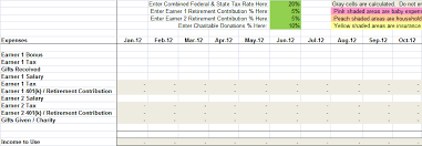 expenses breakdown template free sample monthly expenses spreadsheet what mommy does