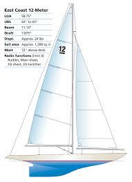 Model Sailboat Design Florida Ec 12 Association