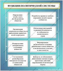 Структура и функции политической системы Функции политической системы