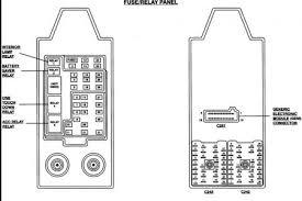 150 fuse box diagram furthermore 1995 ford f 150 fuse box diagram 1995 Ford F 150 Fuse Box Diagram 150 fuse box diagram as well 95 ford f 150 fuse box diagram on 1995 1995 ford f150 fuse panel diagram