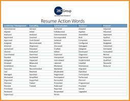 100 Skills Keywords Resume Examples Resumes 93 Captivating