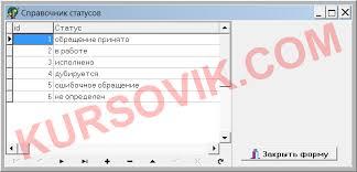 АИС Система регистрации заявок Учет заявок и обращений для  программирование на заказ