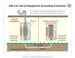 Grounding Electrode Conductor Size Chart 100 Amp Wire Rapide Co