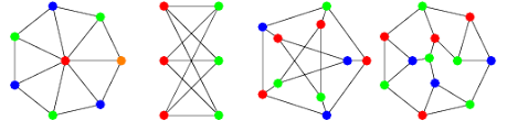 Need to sell back your textbooks? Minimum Vertex Coloring From Wolfram Mathworld