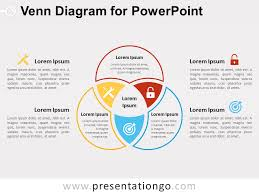 Circle Charts That Overlap Venn Diagram For Powerpoint Presentationgo Com Venn