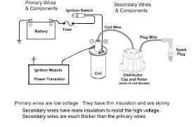 coil to distributor wiring diagram Wiring Diagram For Distributor car distributor wiring diagram wiring diagram for hei chevy distributor