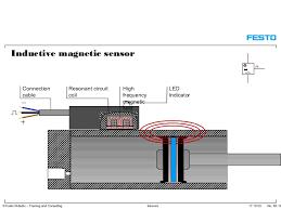 proximity sensor connection facbooik com Inductive Proximity Sensor Wiring Diagram arduino ir proximity sensor interfacing circuits4you inductive proximity sensor circuit diagram