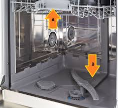 bosch silence plus 48 dba. Plain Bosch Bosch Dishwasher Tablet Not Disolving Reason Intended Bosch Silence Plus 48 Dba S