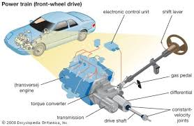 automobile com the main elements of the power train of a front wheel drive automobile are