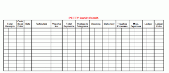 small ledger books types of petty cash book in accounting with diagrams and examples