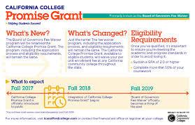 Ca College Promise Grant