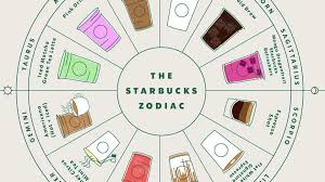 How To Make A Sign Chart Your Starbucks Zodiac Sign Drink Is Going To Make All The