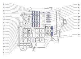 fuse box diagram for corsa b fuse wiring diagrams zafira b relay diagram at Vauxhall Zafira Fuse Box Diagram 2003