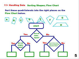 Quadrilateral Flow Chart Blank Blank Bar Chart For Sorting Smarties By Nortemma Teaching