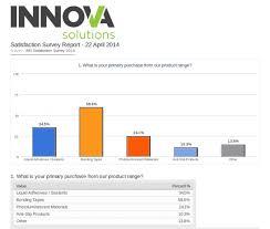 Satisfaction Survey Report Satisfaction Survey Report Innova Solutions