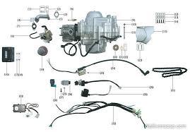 mini atv wiring diagram on mini images free download wiring diagrams Mini Chopper Wire Diagram mini atv wiring diagram 14 mini atv forum mini chopper wiring diagram peace mini chopper wire diagram