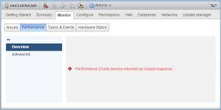 Perf Charts Experienced An Internal Error Homelab Downsizing Vcenter Server Appliance 6 5 Virten Net
