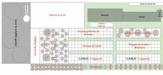 Garden Layout Template Square Foot Gardening Excel Template