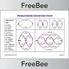 Measurement Conversion Chart Ks2
