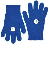 Gap Gloves Size Chart Size Guide