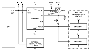 fan speed control is cool tutorial maxim adding a max6501 temperature switch to the circuit in figure 11 provides a