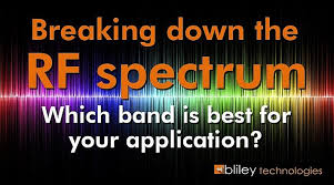 Breaking Down The Rf Spectrum Which Bandwidth Is Best For