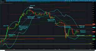 Futures Trading Charts Princetontrader Futures Trading Education Charts Of The Day