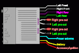pioneer stereo wiring diagram pioneer car radio wiring diagram wiring diagram and schematic design car stereo diagram wiring color codes
