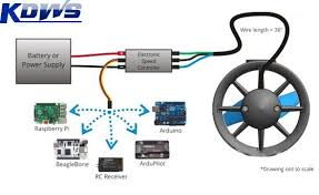 axial brushless esc wiring diagram axial auto wiring diagram brushless motor wiring diagram wiring diagram and schematic design on axial brushless esc wiring diagram