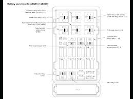 2004 e450 fuse box schematics diagram 2012 Ford F-150 Fuse Box Diagram at 2012 Ford Expedition Fuse Box Diagram