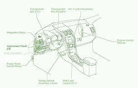 2014 scion tc wiring diagram 2014 image wiring diagram scion tc stereo wiring diagram scion trailer wiring diagram for on 2014 scion tc wiring diagram