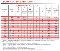 Related Keywords Suggestions Wire Rope Rigging Chart Long