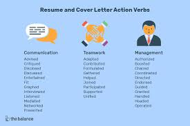List Of Active Verbs Resume And Cover Letter Action Verbs